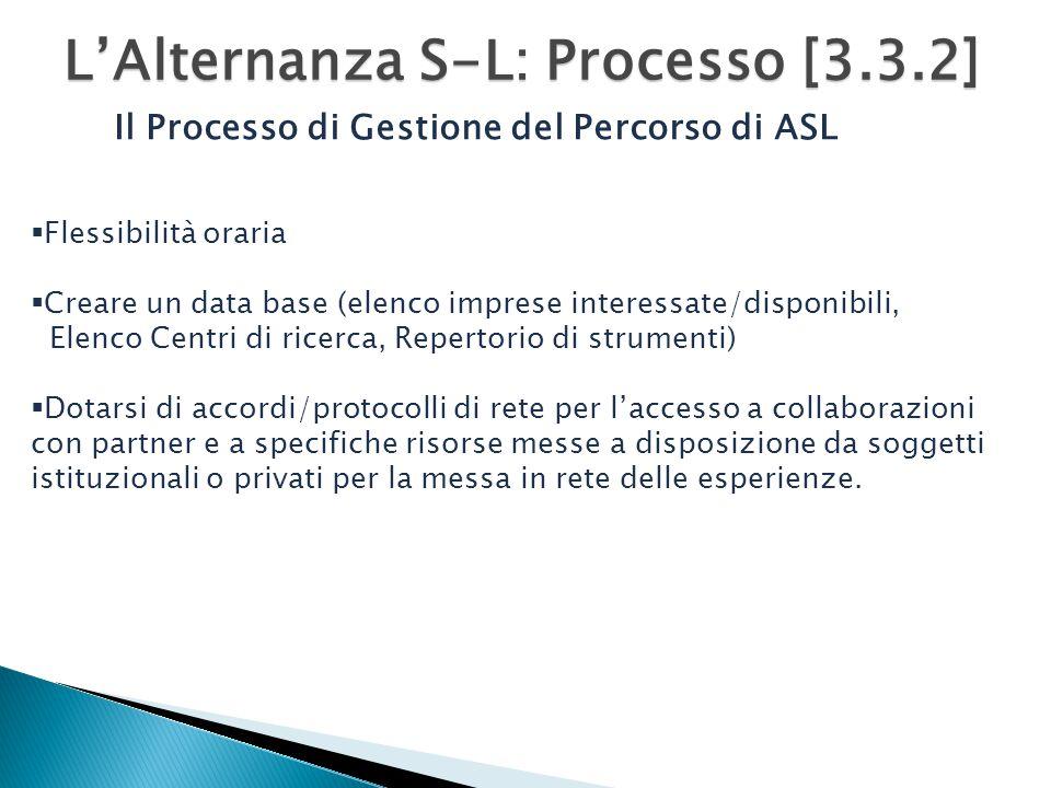 L'Alternanza S-L: Processo [3.3.2]